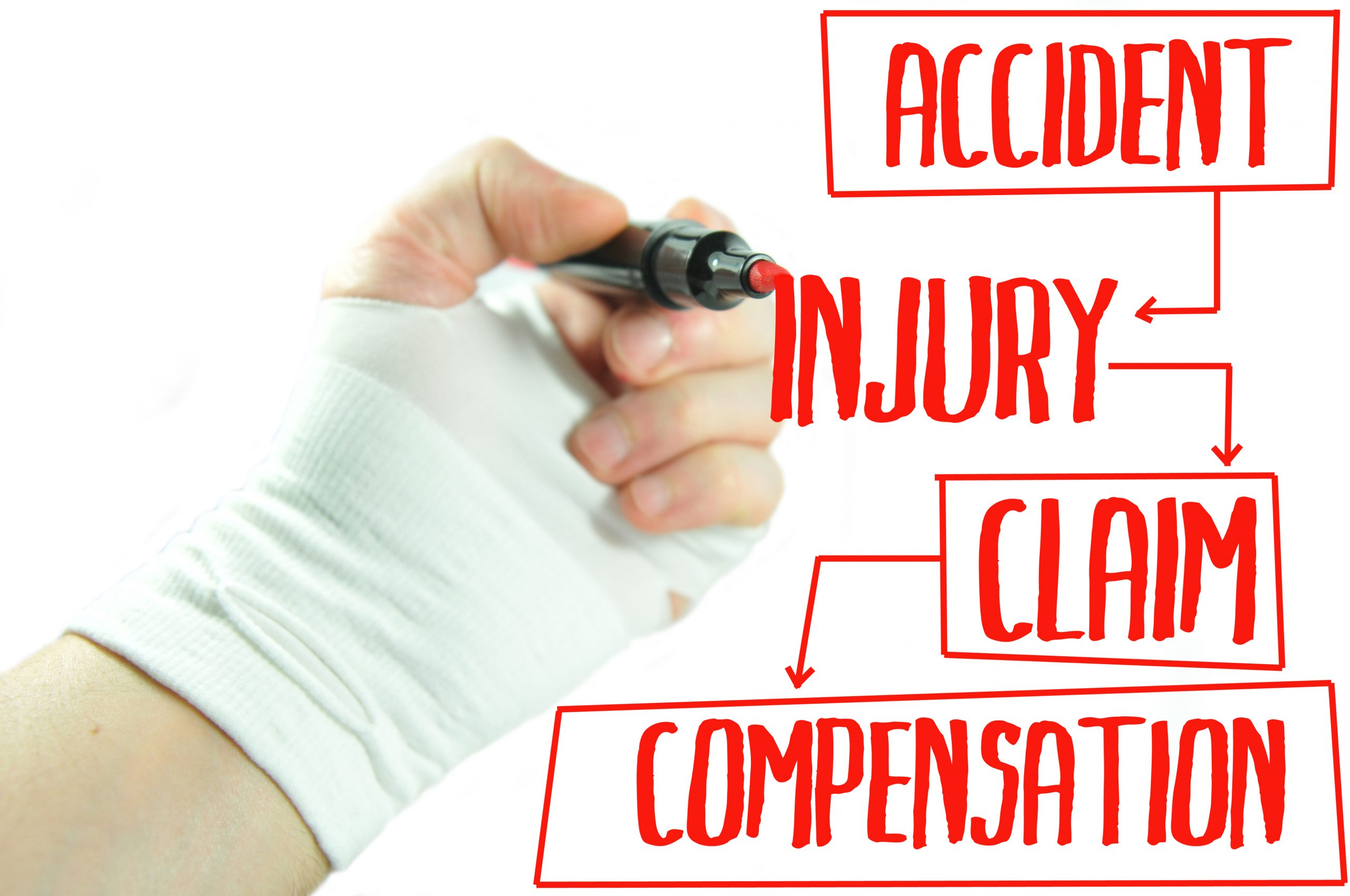 Indiana Personal Injury Attorneys